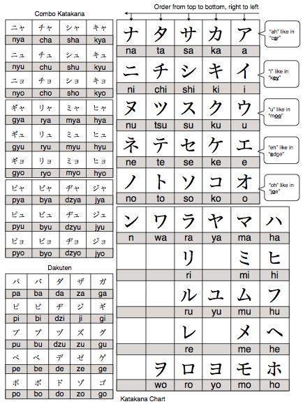 katakana-chart1