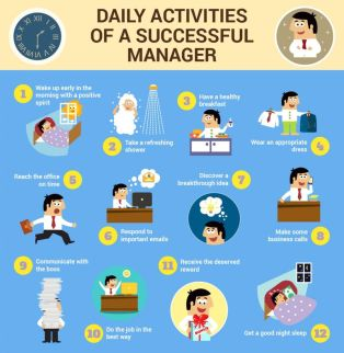 successful-manager